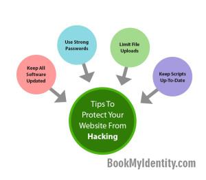 Published-blog--Protect-Website-From-Hacking--4-Tips