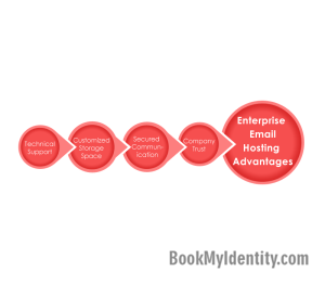 EnterpriseEmailHostingServiceBenefits