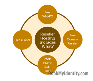 Reseller-Hosting-A-Quick-Take!