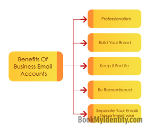 BusinessEmailAccoun5GreatBenefits