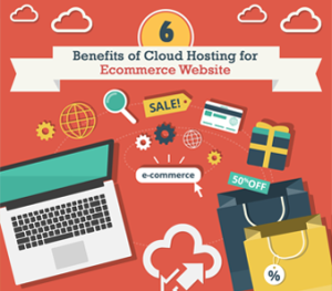 Cloud-Web-Hosting-Major-Benefits-info
