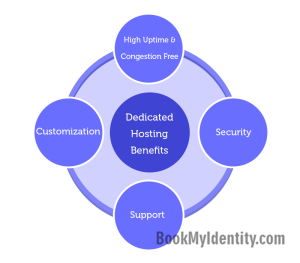 Dedicated-Hosting-&-It's-Benefits