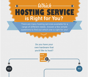 Dedicated-Hosting-&-It's-Benefits-info
