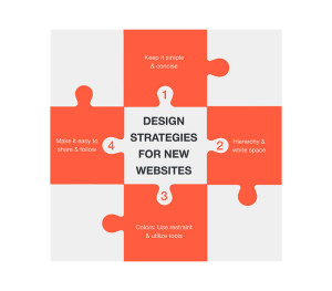 4-reasons-your-business-needs-a-professional-website