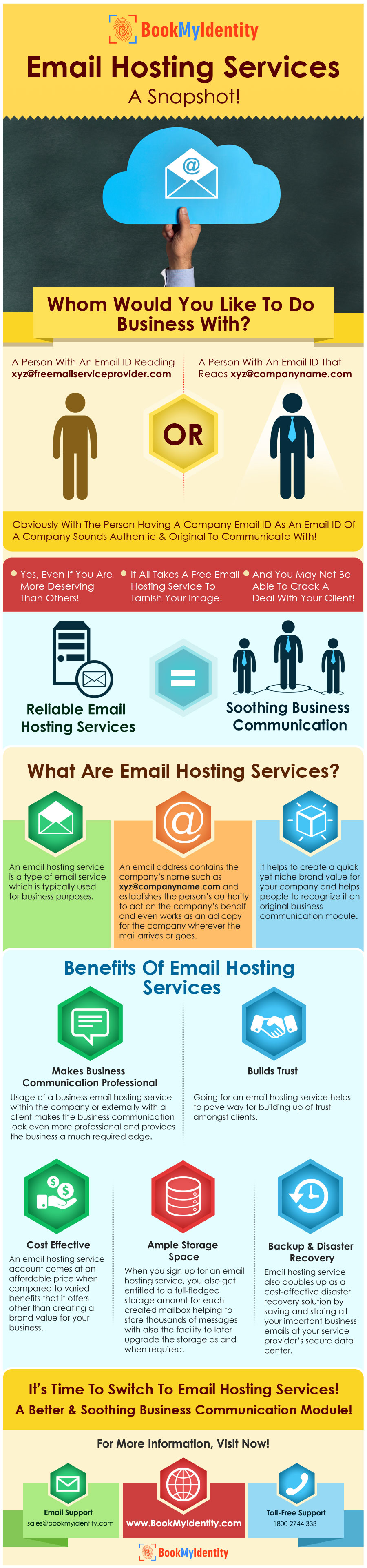 What Is Email Hosting - A Short Guide! - Book My Identity Blog