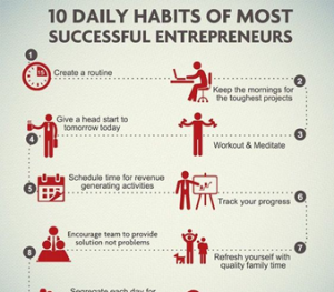 10-Habits-That-Separate-Successful-Business-Owner-From-Unsuccessful-Ones-info