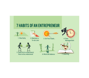 5-things-that-a-successful-entrepreneur-do-otherwise