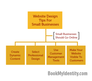 Published-blog--Small-Businesses-Need-Online-Makeover