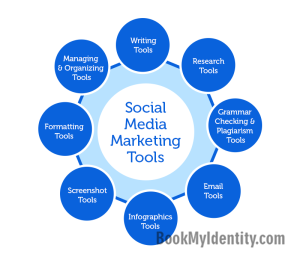 Published-blog--Social-Media-Marketing--8-Tools-Makes-It-Easy