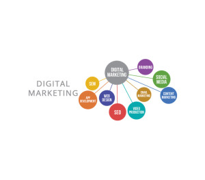 3-trends-that-will-shape-digital-marketing-future