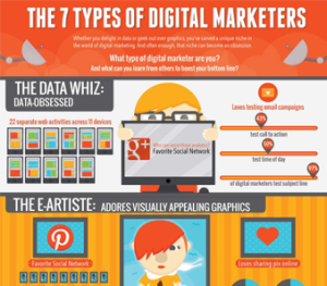 the-7-types-of-digital-marketer_5204c4322bf1f