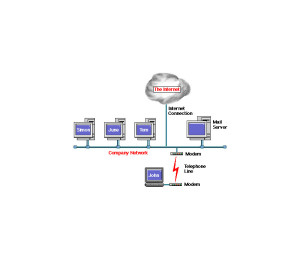 the-benefits-of-owning-your-own-email-server