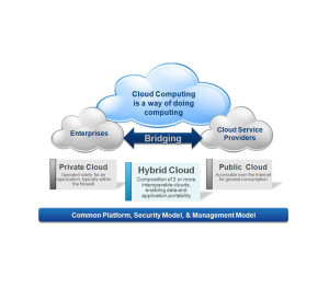 why-you-need-to-back-up-your-cloud-data