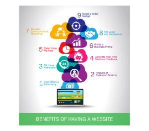 why-your-business-needs-professional-website