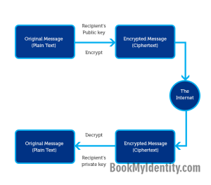 Published-blog--Digital-Certificate--How-It-Works