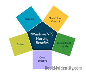 Published-blog--Windows-VPS-Hosting-Benefits-Unveiled